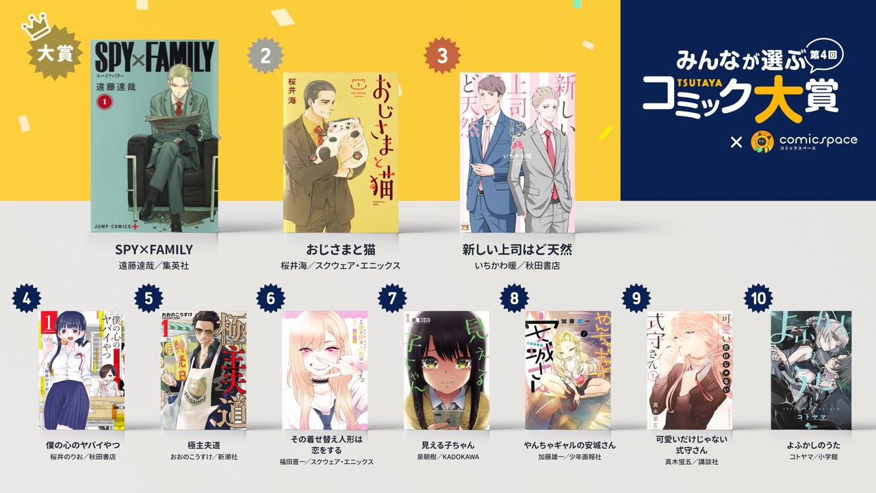 第4回みんなが選ぶ TSUTAYAコミック大賞2020